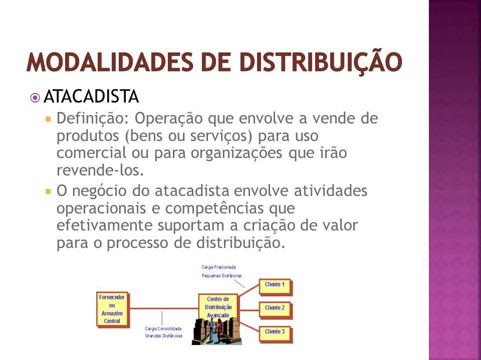 ATACADISTA Definição: Operação que envolve a vende de produtos (bens ou serviços) para uso comercial ou para organizações que irão revende-los.