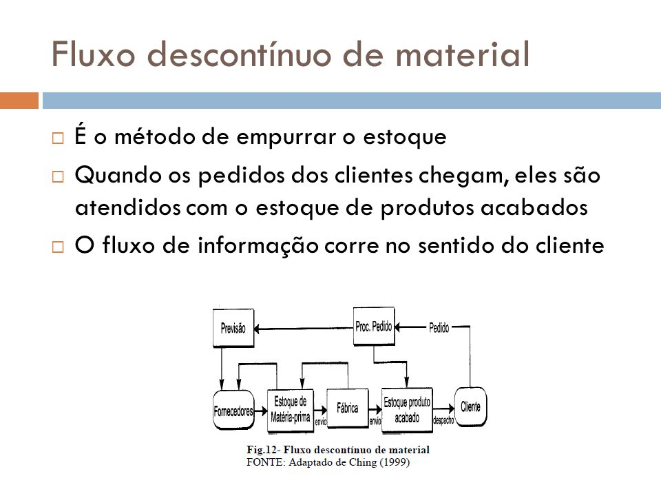 Fluxo descontínuo de material É o método de empurrar o estoque Quando os pedidos dos clientes chegam, eles são atendidos com o estoque de produtos aca
