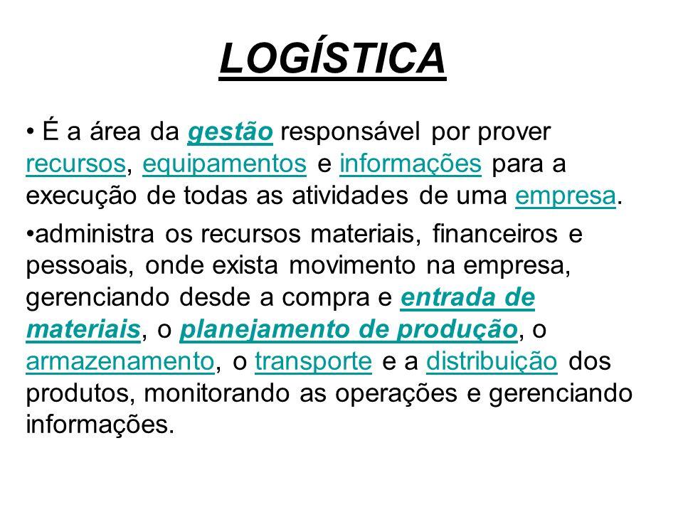 LOGÍSTICA É a área da gestão responsável por prover recursos, equipamentos e informações para a execução de todas as atividades de uma empresa.gestão