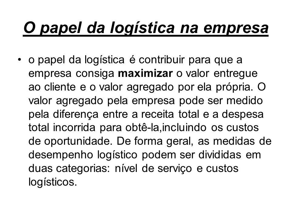 O papel da logística na empresa o papel da logística é contribuir para que a empresa consiga maximizar o valor entregue ao cliente e o valor agregado