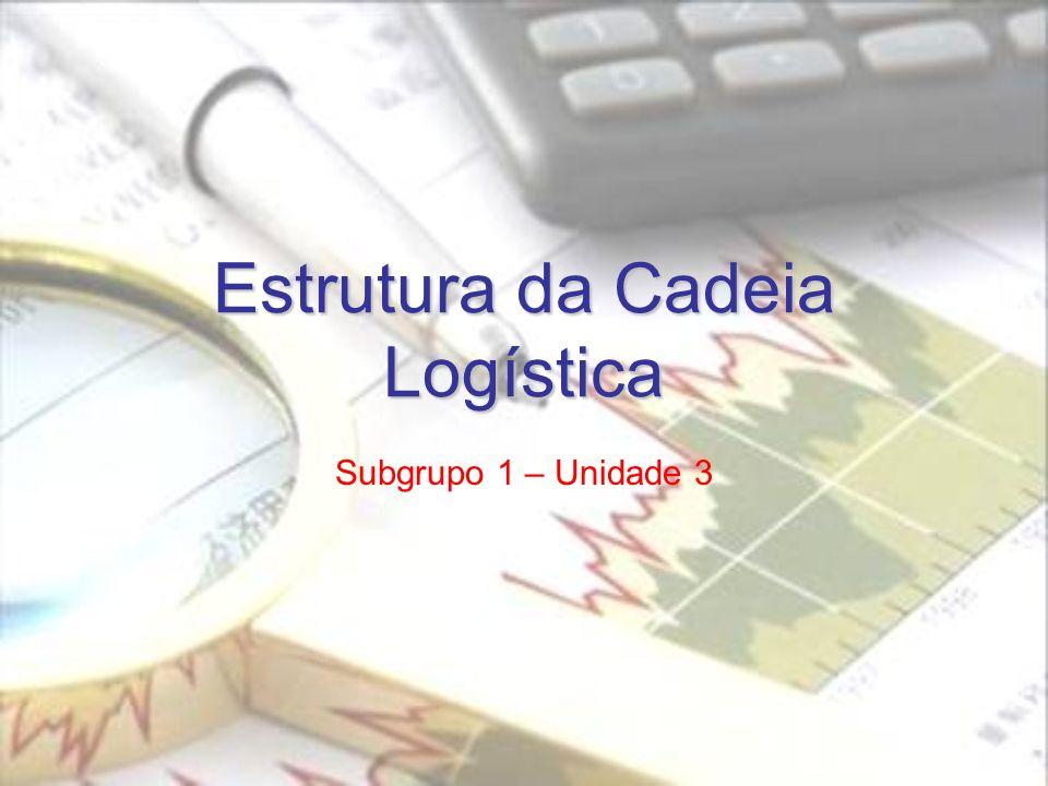 Estrutura da Cadeia Logística Subgrupo 1 – Unidade 3
