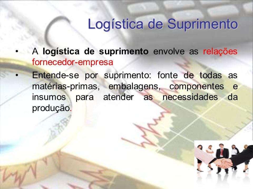 Logística de Suprimento A logística de suprimento envolve as relações fornecedor-empresa Entende-se por suprimento: fonte de todas as matérias-primas, embalagens, componentes e insumos para atender as necessidades da produção.