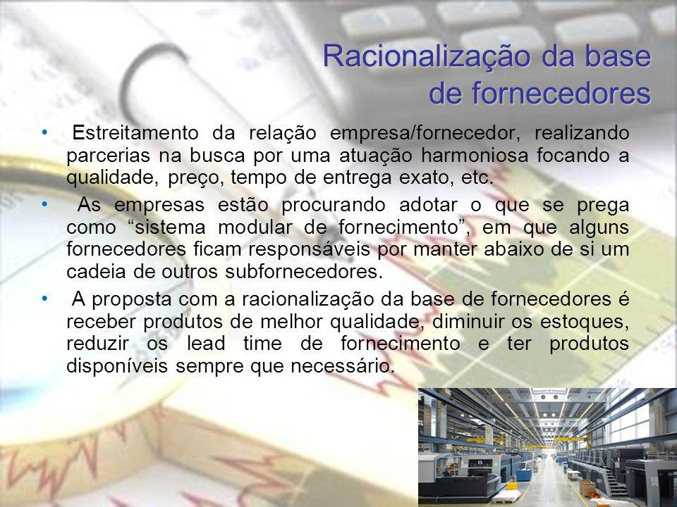 Racionalização da base de fornecedores Estreitamento da relação empresa/fornecedor, realizando parcerias na busca por uma atuação harmoniosa focando a qualidade, preço, tempo de entrega exato, etc.