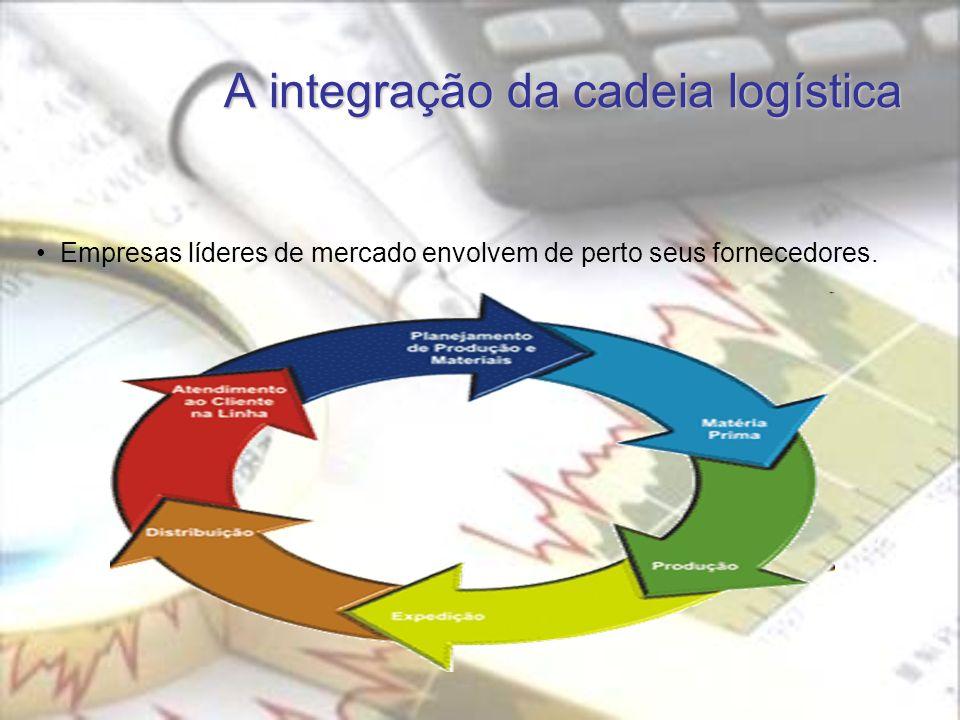 A integração da cadeia logística Empresas líderes de mercado envolvem de perto seus fornecedores.
