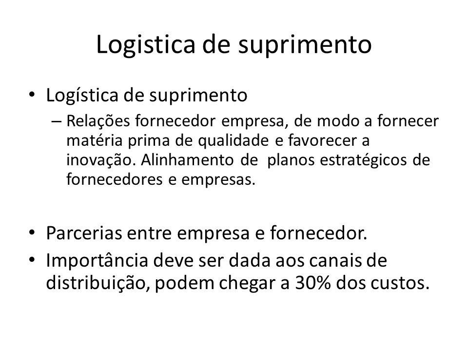 Logistica de suprimento Logística de suprimento – Relações fornecedor empresa, de modo a fornecer matéria prima de qualidade e favorecer a inovação. A