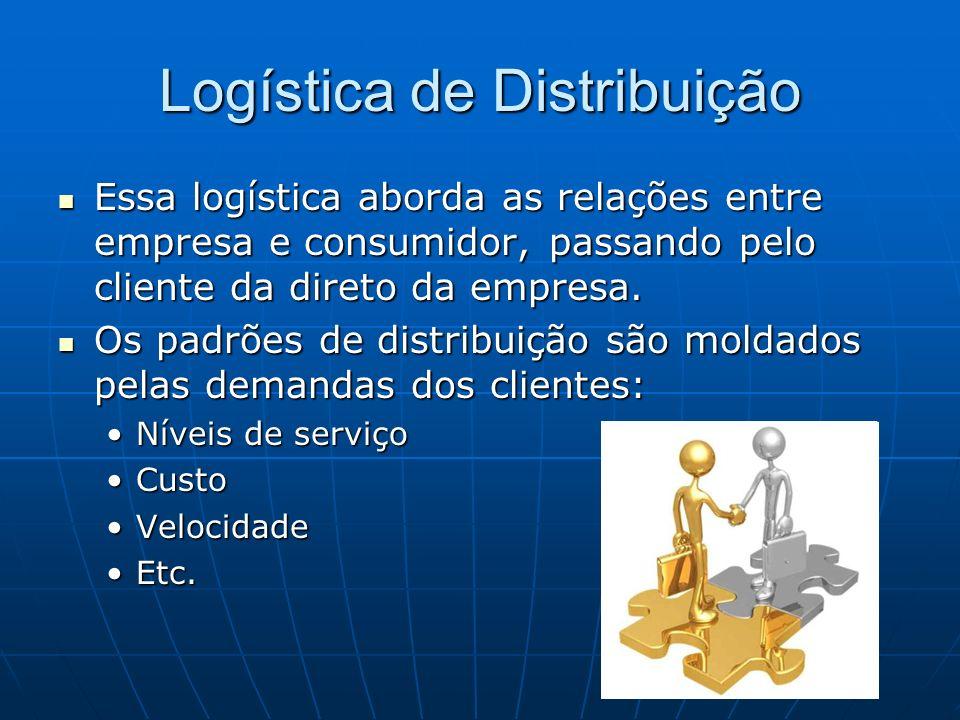 Logística de Distribuição Essa logística aborda as relações entre empresa e consumidor, passando pelo cliente da direto da empresa. Essa logística abo