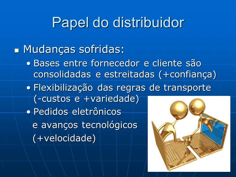 Papel do distribuidor Mudanças sofridas: Mudanças sofridas: Bases entre fornecedor e cliente são consolidadas e estreitadas (+confiança)Bases entre fo