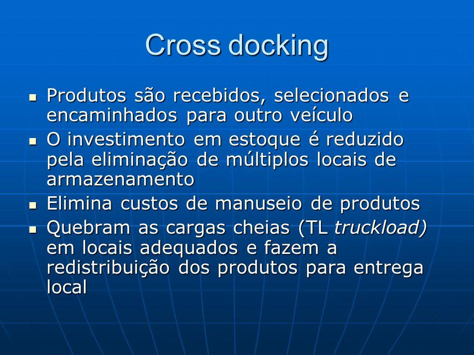 Cross docking Produtos são recebidos, selecionados e encaminhados para outro veículo Produtos são recebidos, selecionados e encaminhados para outro ve