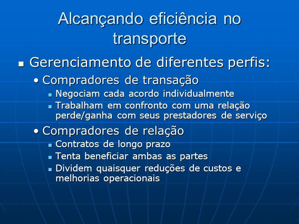Alcançando eficiência no transporte Gerenciamento de diferentes perfis: Gerenciamento de diferentes perfis: Compradores de transaçãoCompradores de tra