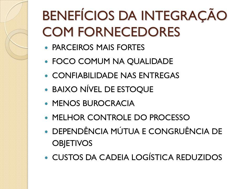 BENEFÍCIOS DA INTEGRAÇÃO COM FORNECEDORES PARCEIROS MAIS FORTES FOCO COMUM NA QUALIDADE CONFIABILIDADE NAS ENTREGAS BAIXO NÍVEL DE ESTOQUE MENOS BUROC