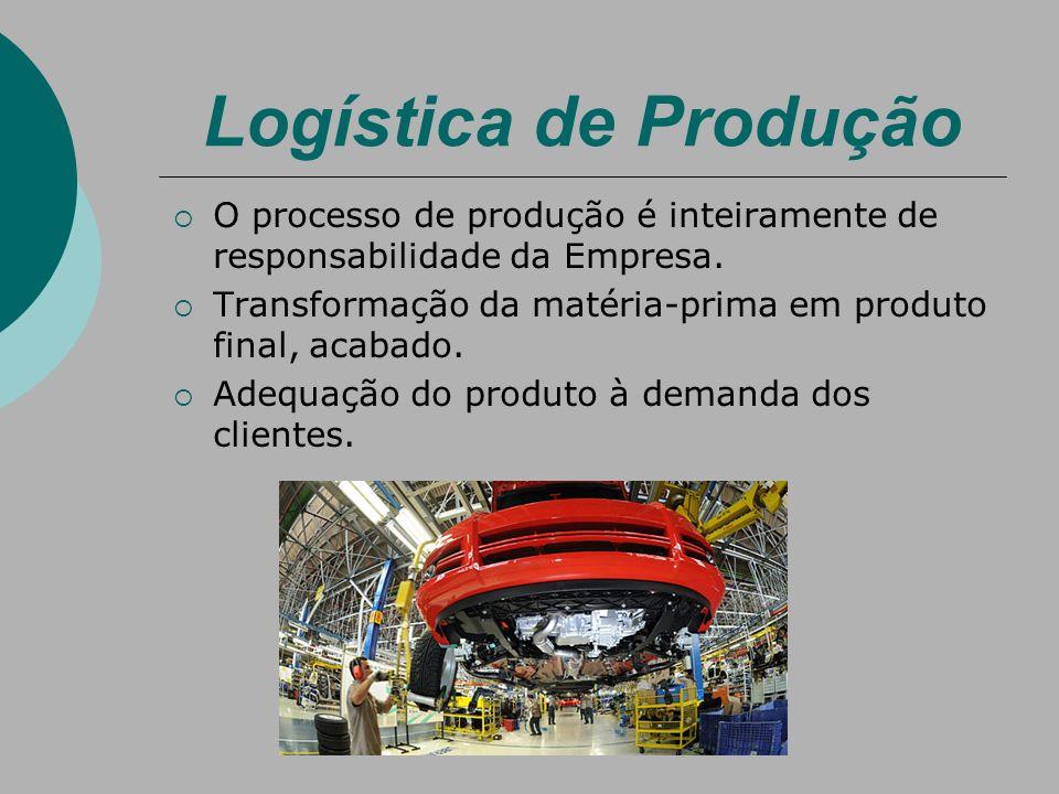 Logística de Produção O processo de produção é inteiramente de responsabilidade da Empresa. Transformação da matéria-prima em produto final, acabado.