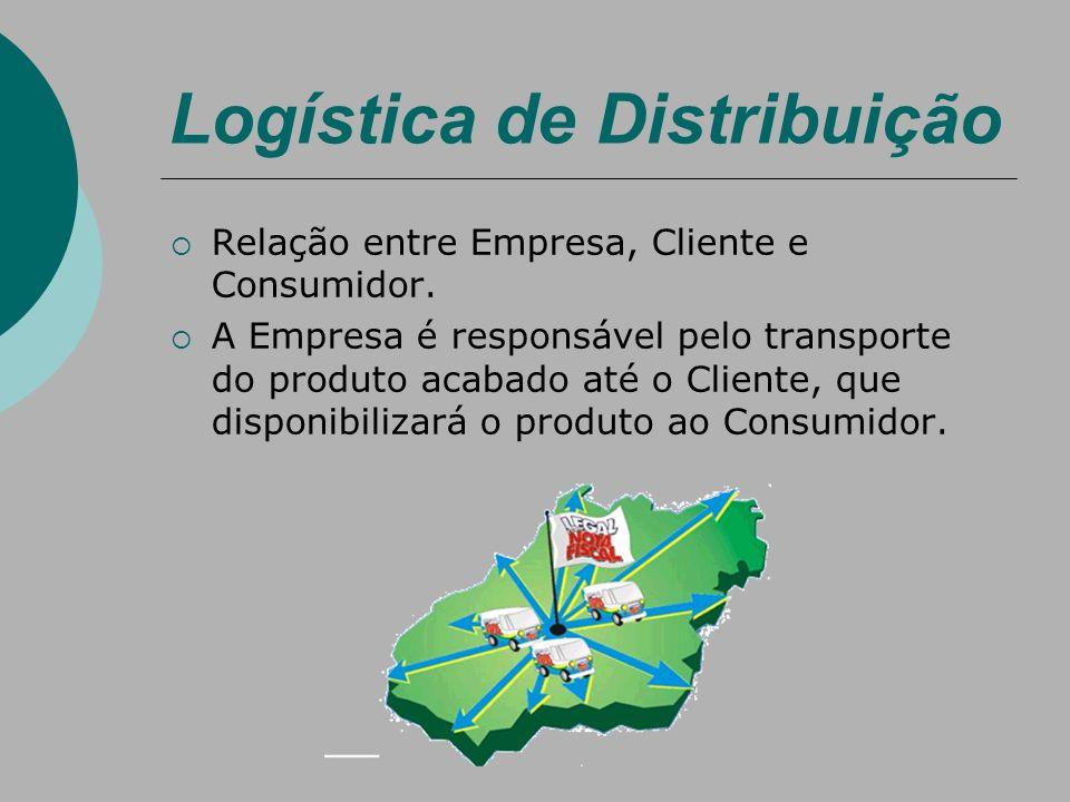 Logística de Distribuição Relação entre Empresa, Cliente e Consumidor. A Empresa é responsável pelo transporte do produto acabado até o Cliente, que d