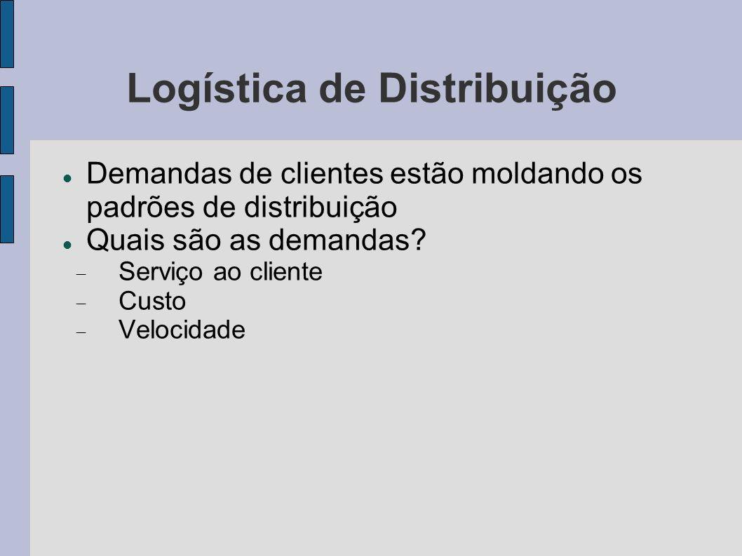 Logística de Distribuição Demandas de clientes estão moldando os padrões de distribuição Quais são as demandas? Serviço ao cliente Custo Velocidade