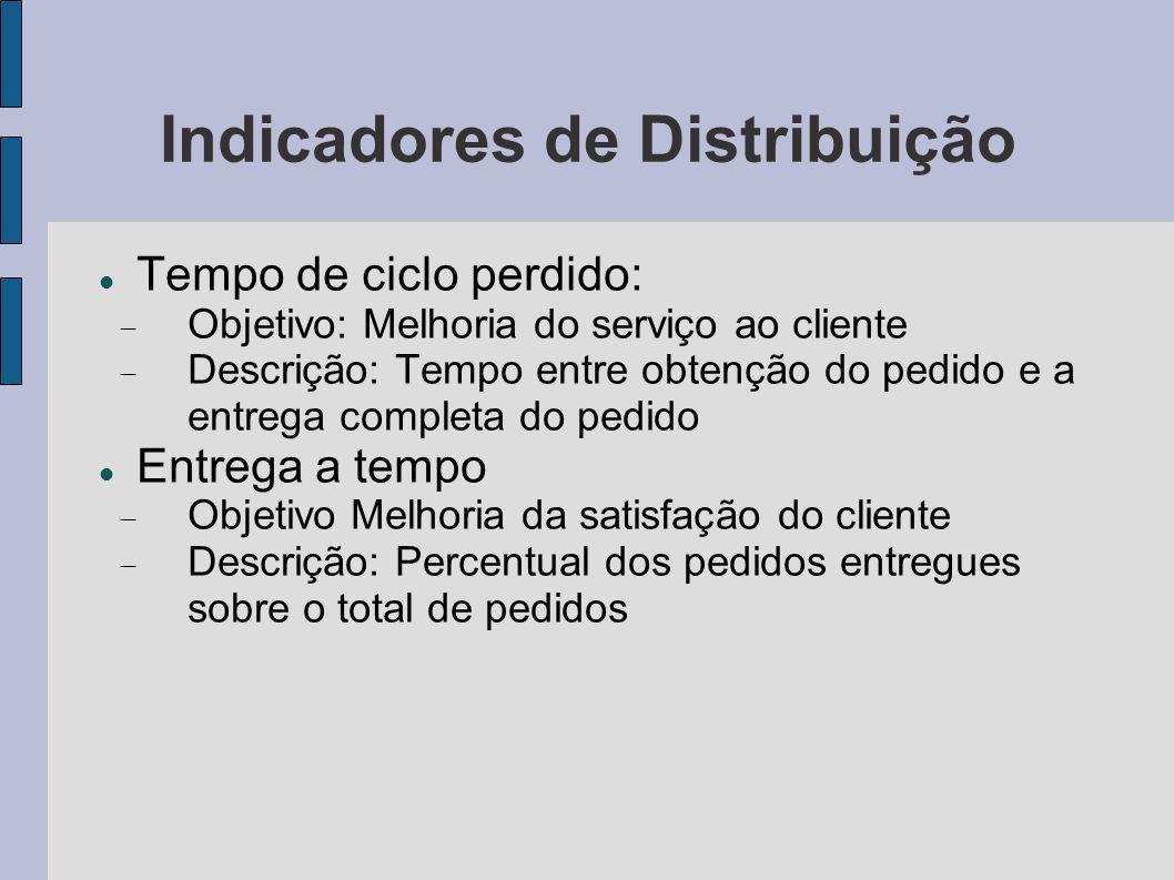 Indicadores de Distribuição Tempo de ciclo perdido: Objetivo: Melhoria do serviço ao cliente Descrição: Tempo entre obtenção do pedido e a entrega com