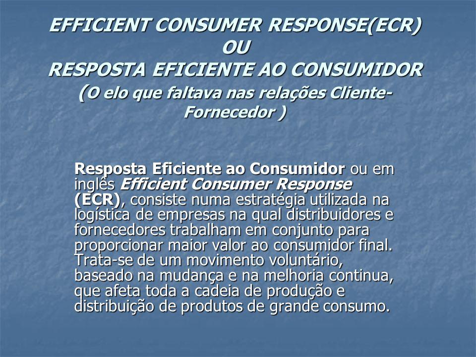 EFFICIENT CONSUMER RESPONSE(ECR) OU RESPOSTA EFICIENTE AO CONSUMIDOR ( O elo que faltava nas relações Cliente- Fornecedor ) Resposta Eficiente ao Cons