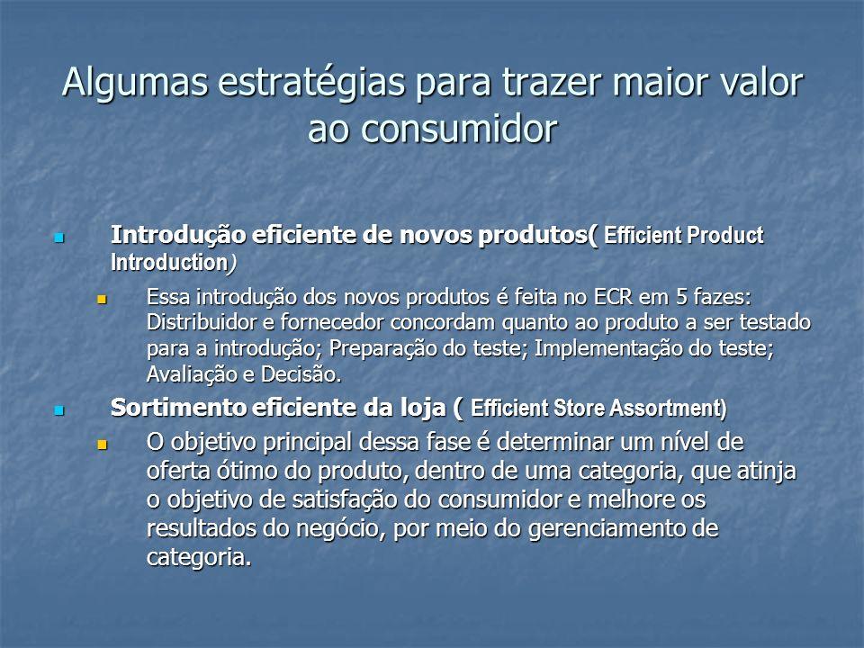 Algumas estratégias para trazer maior valor ao consumidor Introdução eficiente de novos produtos( Efficient Product Introduction ) Introdução eficient