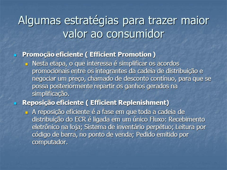 Algumas estratégias para trazer maior valor ao consumidor Promoção eficiente ( Efficient Promotion ) Promoção eficiente ( Efficient Promotion ) Nesta
