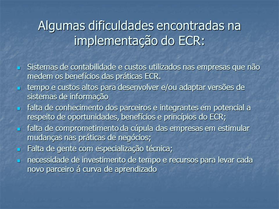 Algumas dificuldades encontradas na implementação do ECR: Sistemas de contabilidade e custos utilizados nas empresas que não medem os benefícios das p