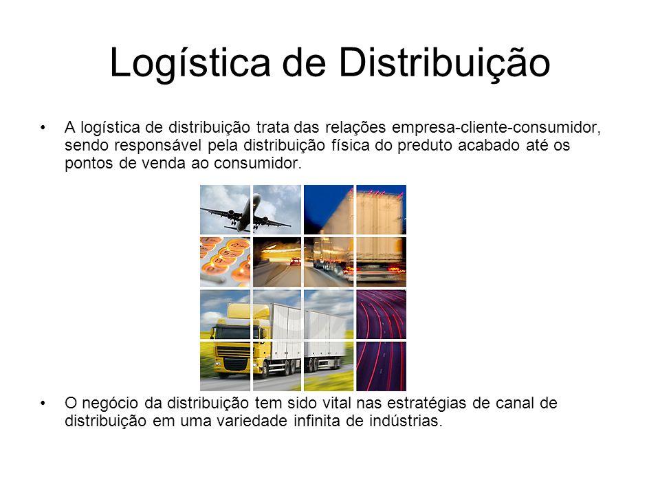 Logística de Distribuição A logística de distribuição trata das relações empresa-cliente-consumidor, sendo responsável pela distribuição física do pre
