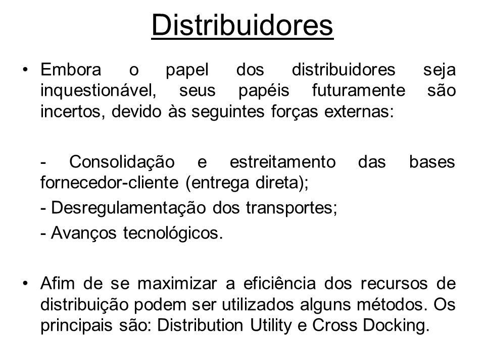 Distribuidores Embora o papel dos distribuidores seja inquestionável, seus papéis futuramente são incertos, devido às seguintes forças externas: - Con
