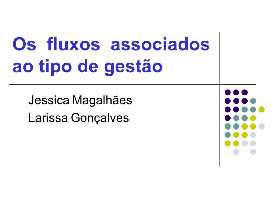Os fluxos associados ao tipo de gestão Jessica Magalhães Larissa Gonçalves