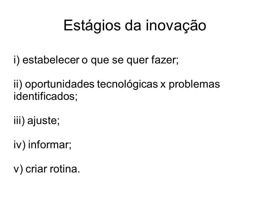 Estágios da inovação i) estabelecer o que se quer fazer; ii) oportunidades tecnológicas x problemas identificados; iii) ajuste; iv) informar; v) criar