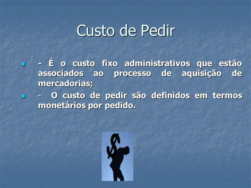Custo de Pedir - É o custo fixo administrativos que estão associados ao processo de aquisição de mercadorias; - É o custo fixo administrativos que estão associados ao processo de aquisição de mercadorias; - O custo de pedir são definidos em termos monetários por pedido.