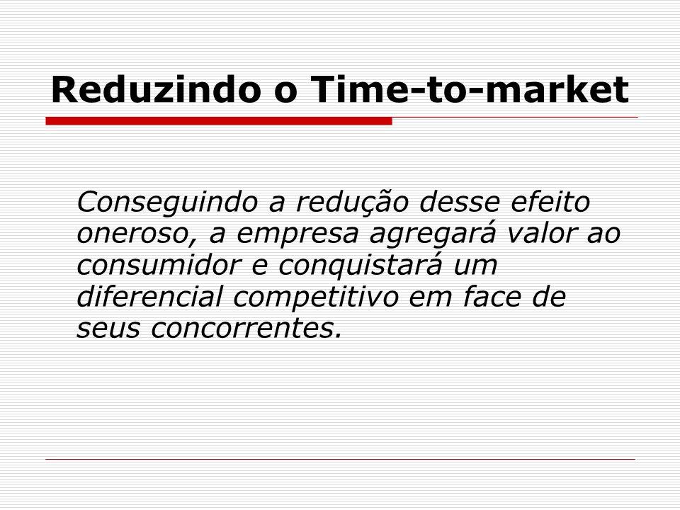 Reduzindo o Time-to-market Conseguindo a redução desse efeito oneroso, a empresa agregará valor ao consumidor e conquistará um diferencial competitivo