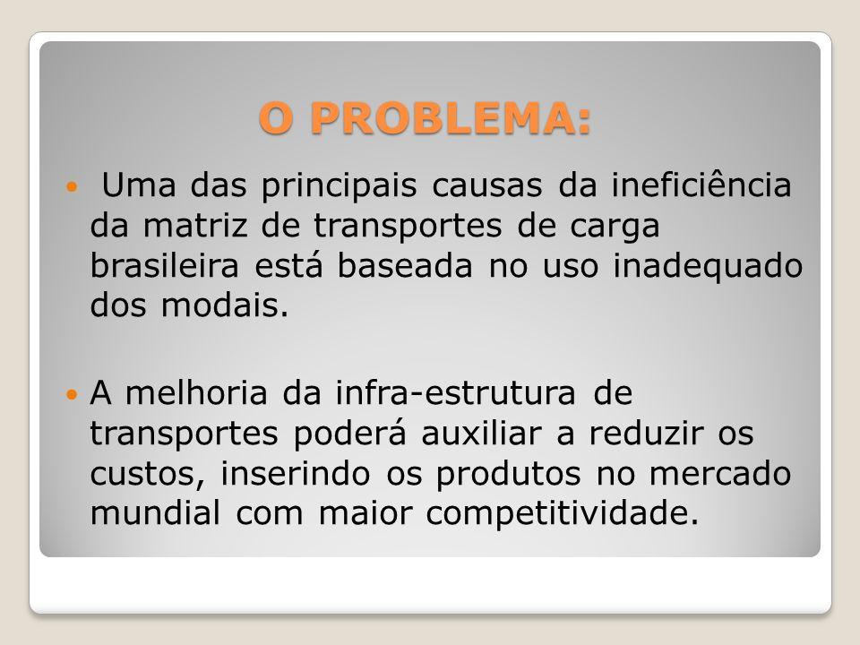 Uma das principais causas da ineficiência da matriz de transportes de carga brasileira está baseada no uso inadequado dos modais. A melhoria da infra-