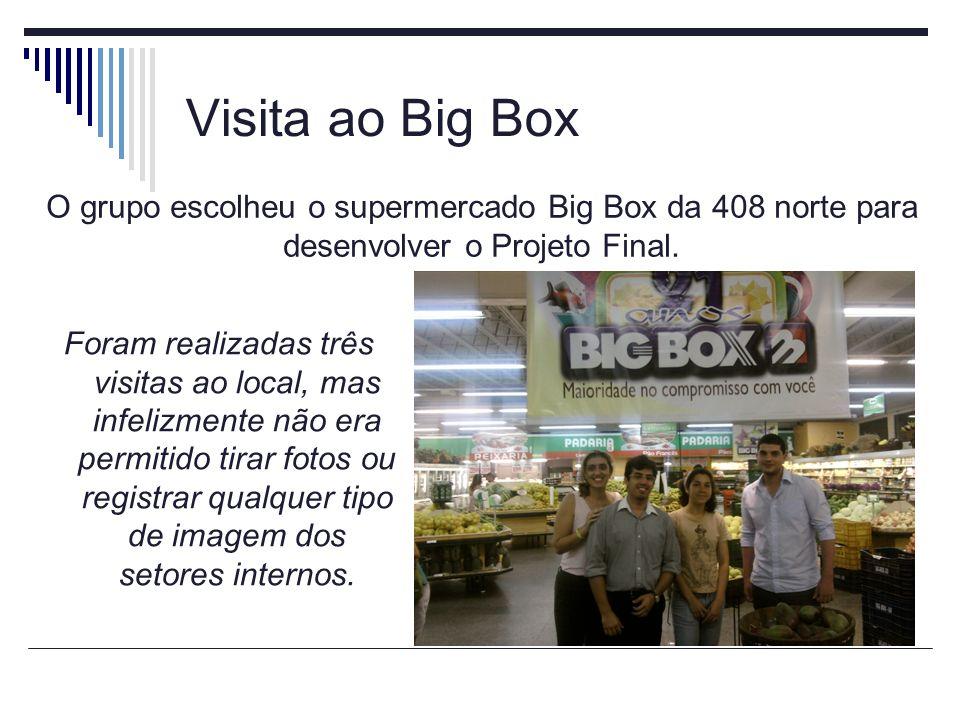 Visita ao Big Box Foram realizadas três visitas ao local, mas infelizmente não era permitido tirar fotos ou registrar qualquer tipo de imagem dos setores internos.