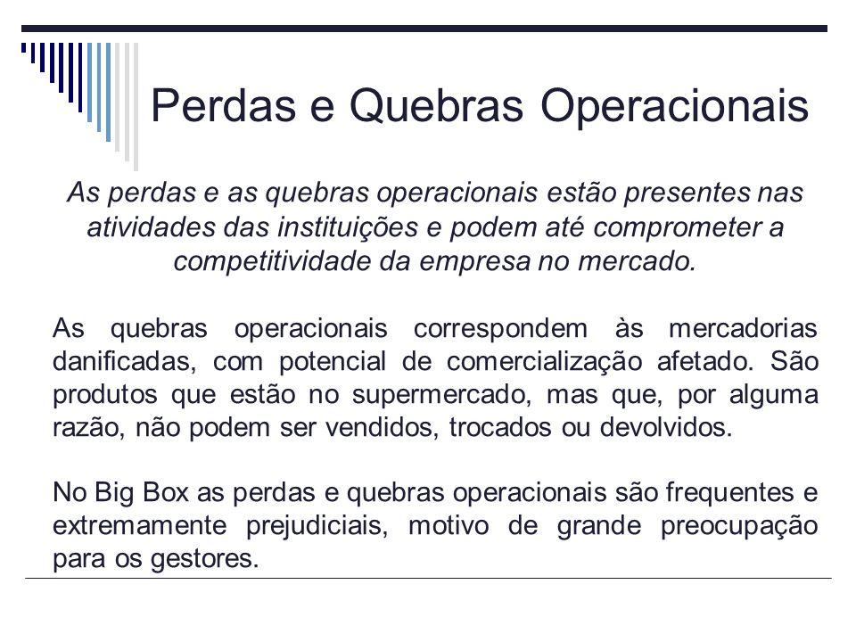 Perdas e Quebras Operacionais As perdas e as quebras operacionais estão presentes nas atividades das instituições e podem até comprometer a competitividade da empresa no mercado.