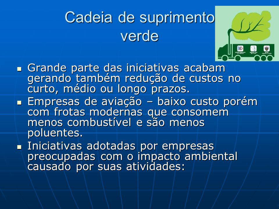 Logística:Logística: Otimização das rotas de transporte; Otimização das rotas de transporte; Caminhões mais aerodinâmicos; Caminhões mais aerodinâmicos; Uso da capacidade máxima de cada caminhão.