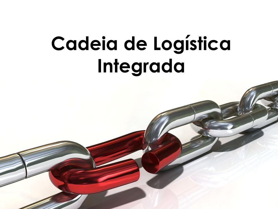 CADEIA DE LOGÍSTICA INTEGRADA Objetivo: auxiliar as empresas a agregar valor aos seus clientes.