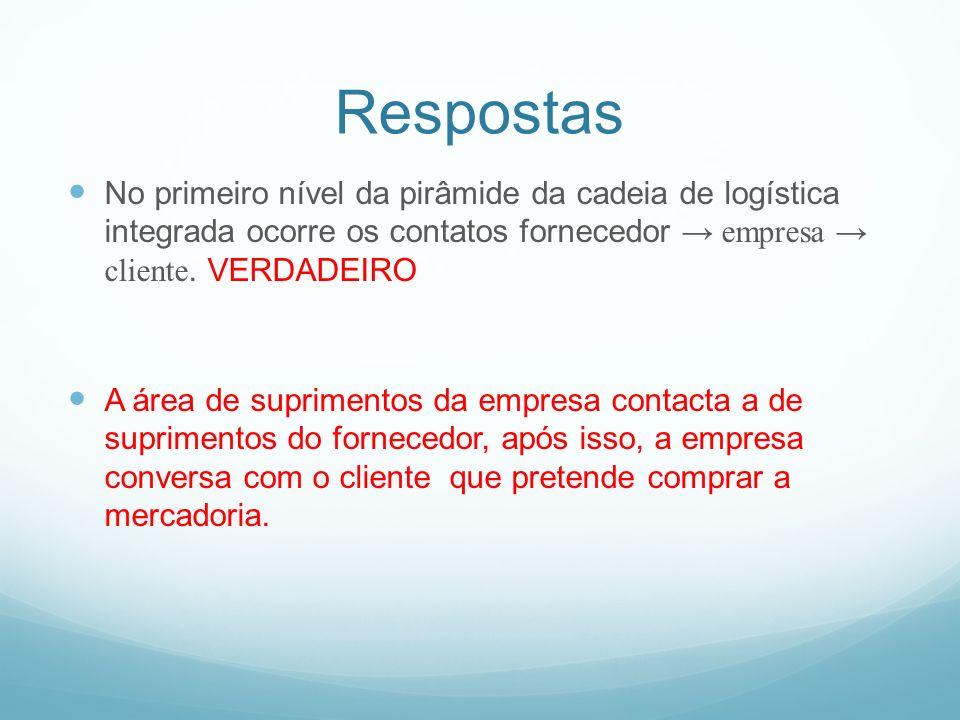 Respostas No primeiro nível da pirâmide da cadeia de logística integrada ocorre os contatos fornecedor empresa cliente. VERDADEIRO A área de supriment