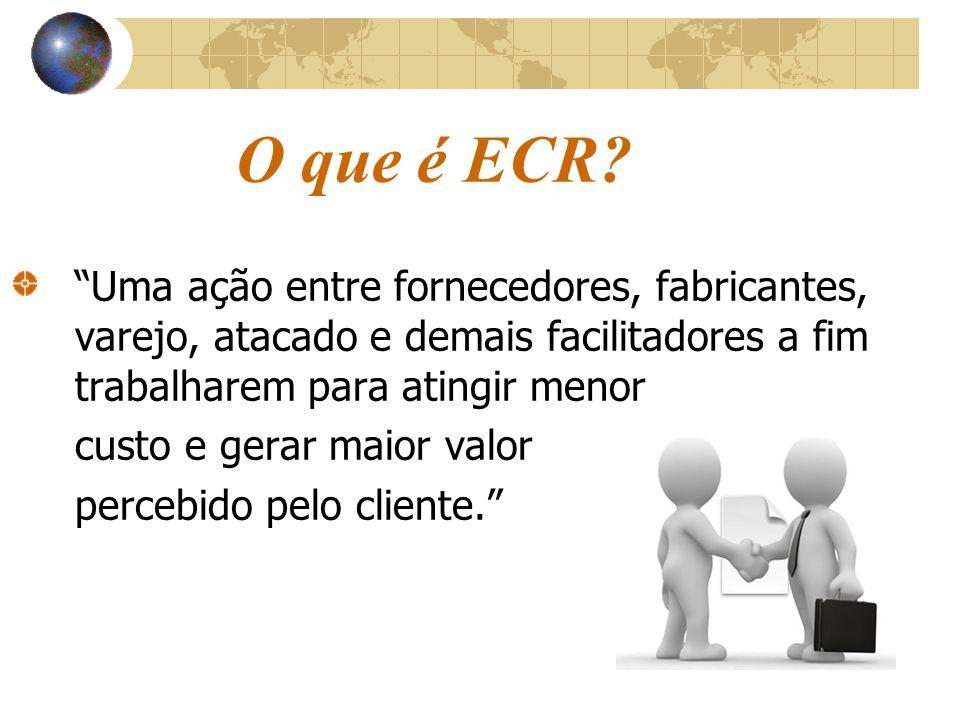 O que é ECR? Uma ação entre fornecedores, fabricantes, varejo, atacado e demais facilitadores a fim trabalharem para atingir menor custo e gerar maior
