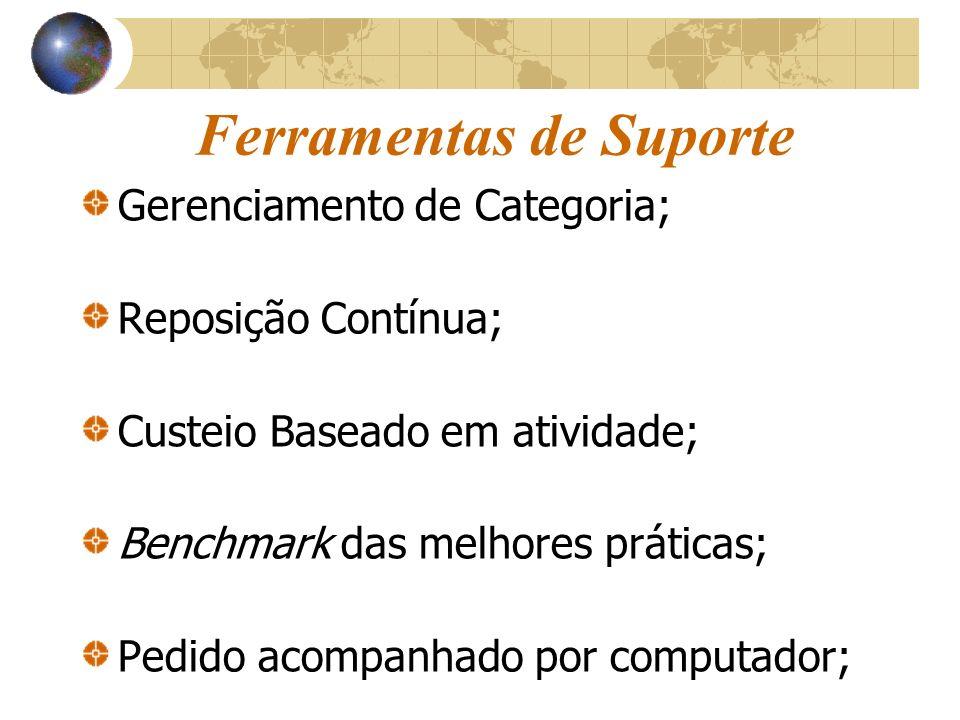 Ferramentas de Suporte Gerenciamento de Categoria; Reposição Contínua; Custeio Baseado em atividade; Benchmark das melhores práticas; Pedido acompanha