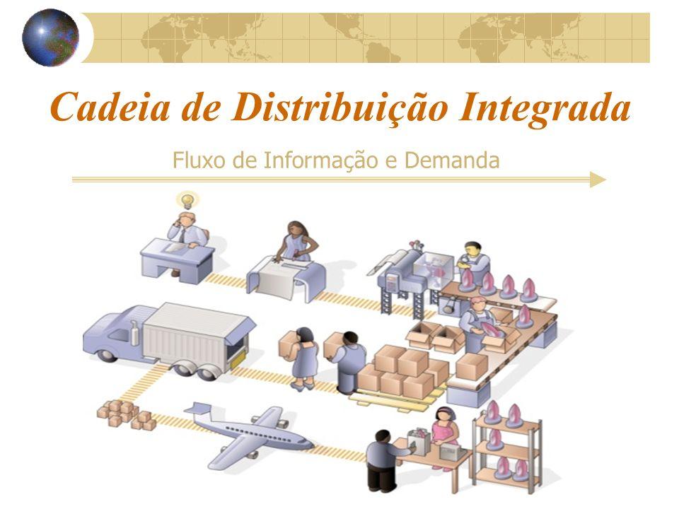 Cadeia de Distribuição Integrada Fluxo de Informação e Demanda