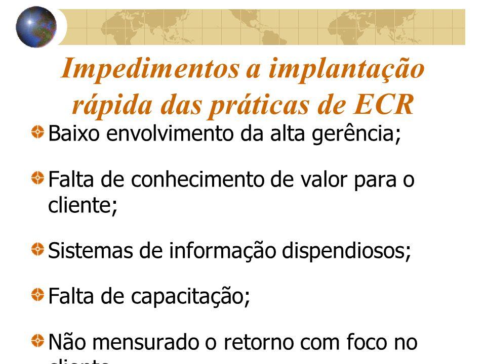 Impedimentos a implantação rápida das práticas de ECR Baixo envolvimento da alta gerência; Falta de conhecimento de valor para o cliente; Sistemas de