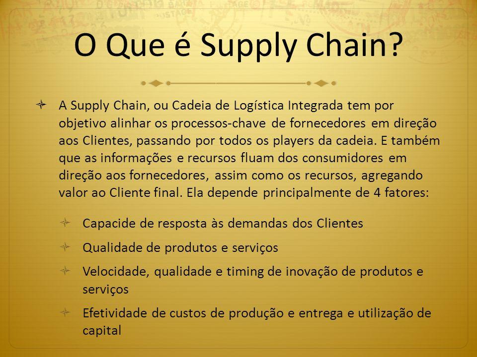 O Que é Supply Chain? A Supply Chain, ou Cadeia de Logística Integrada tem por objetivo alinhar os processos-chave de fornecedores em direção aos Clie