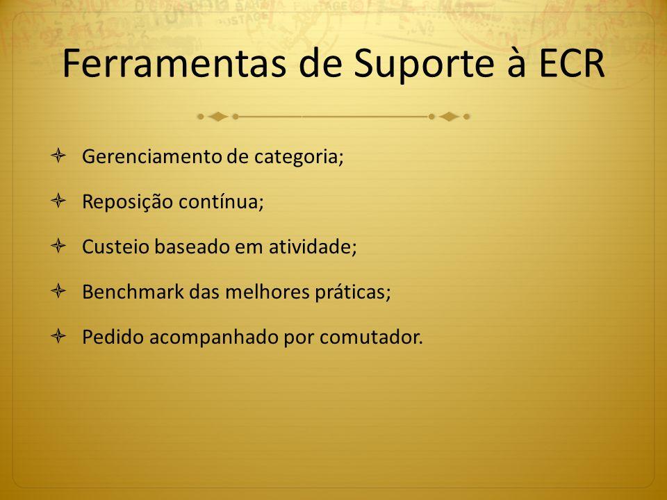 Ferramentas de Suporte à ECR Gerenciamento de categoria; Reposição contínua; Custeio baseado em atividade; Benchmark das melhores práticas; Pedido aco