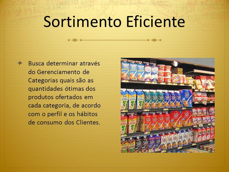 Sortimento Eficiente Busca determinar através do Gerenciamento de Categorias quais são as quantidades ótimas dos produtos ofertados em cada categoria,