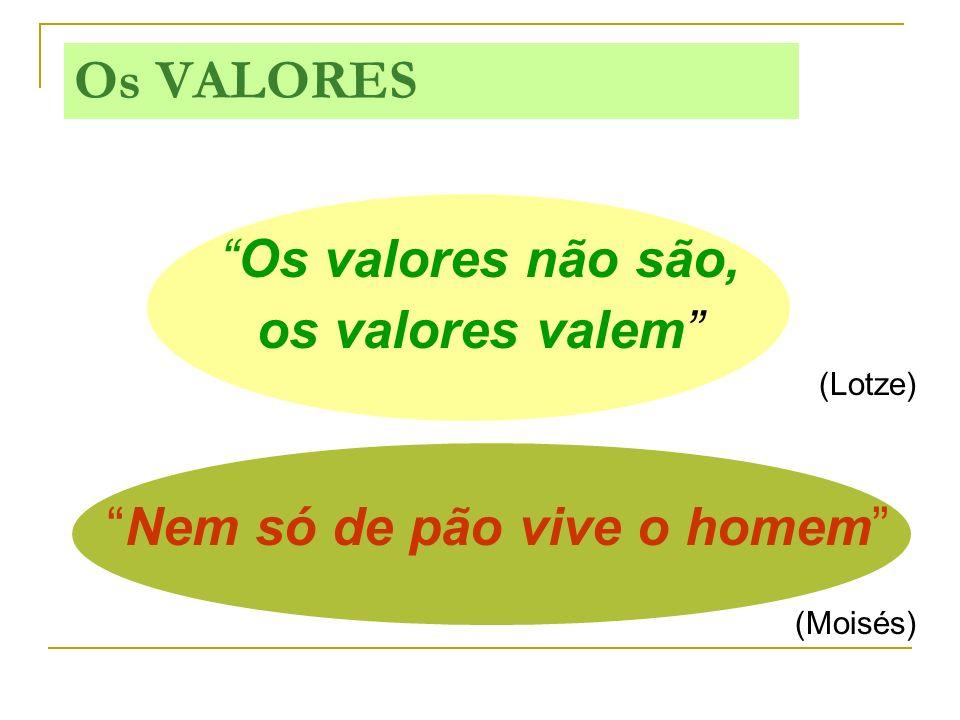 Os valores não são, os valores valem (Lotze) Nem só de pão vive o homem (Moisés) Os VALORES