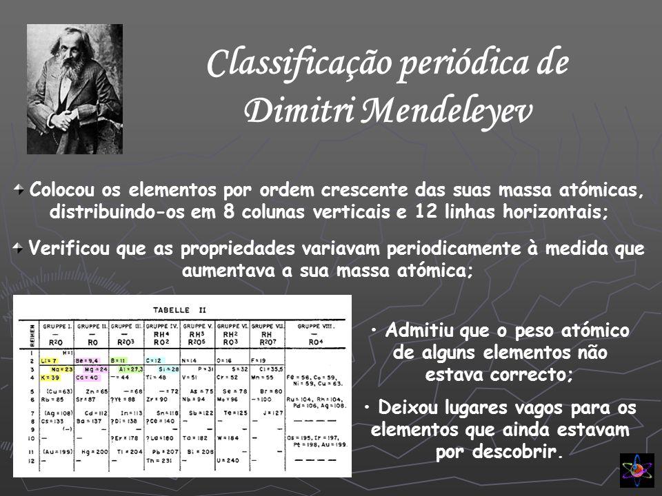 Lei periódica de Moseley Demonstrou que a carga do núcleo do átomo é característica de um elemento químico; Reordenou os elementos químicos por ordem crescente dos seus números atómicos; Tabela Periódica H He LiBe BCNOFNe NaMg AlSiPSClAr KCaScTiVCrMnFeCoNiCuZnGaGeAsSeBrKr RbSrYZrNbMoTcRuRhPdAgCdInSnSbTeIXe CsBaLaHfTaWReOsIrPtAuHgTlPbBiPoAtRn FrRaAcUnqUnpUnhUnsUnoUneUunUuu Quando os elementos são agrupados em ordem crescente de numero atómico (Z), observa-se a repetição periódica de varias propriedades.