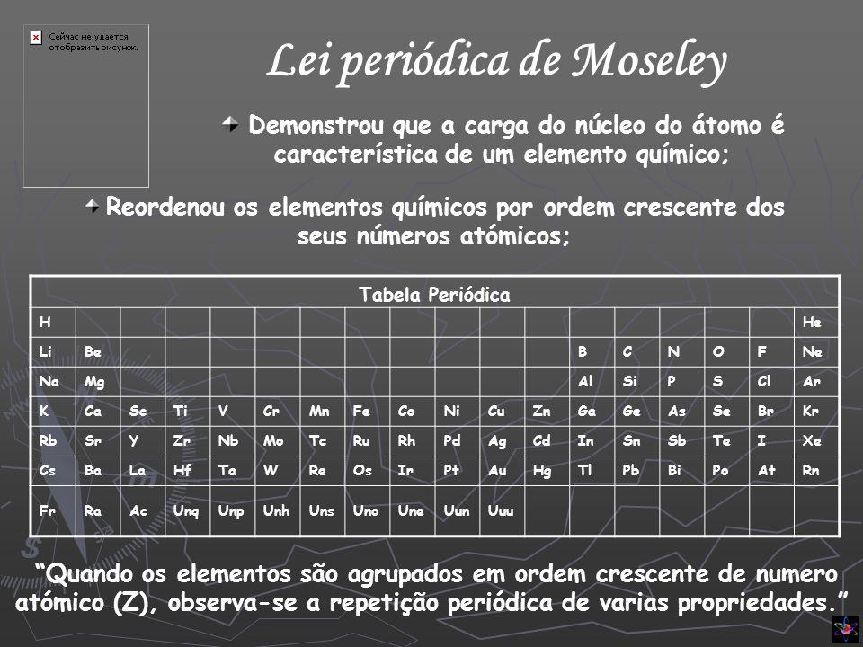 A série de actnídeos de Glenn Seaborg Descobriu todos os elementos transurânicos, do número atómico 94 até 102, tendo reconfigurando a tabela periódica e colocado a série dos actnídeos abaixo da série dos lantanídeos.