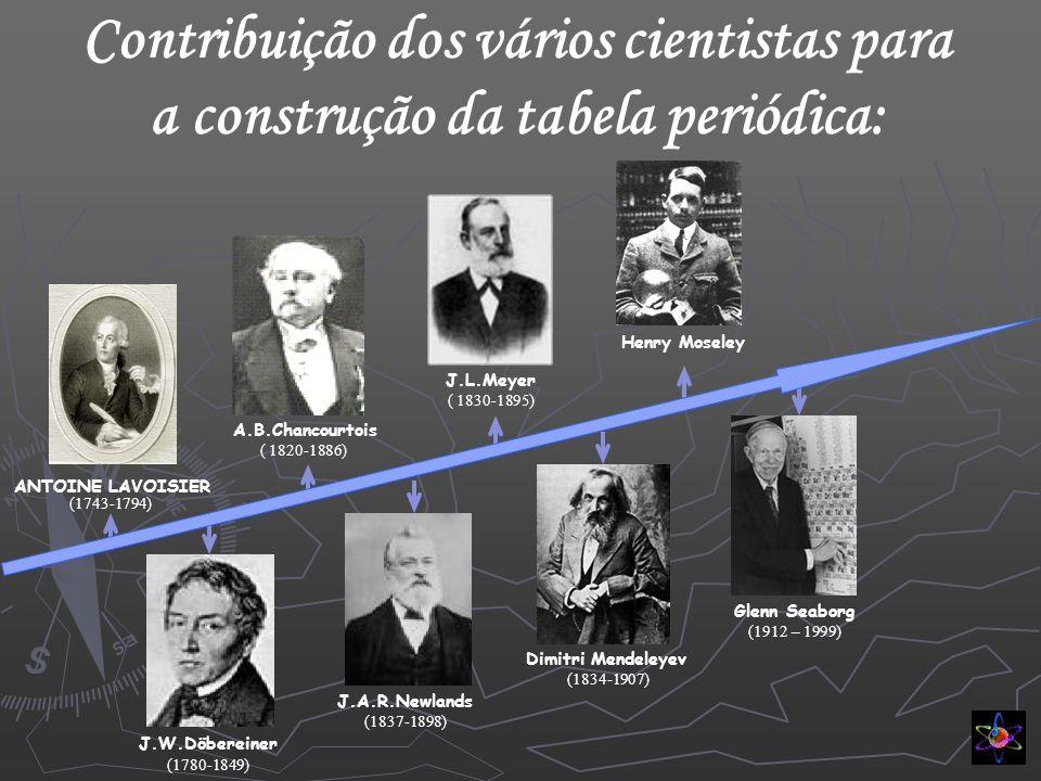 ANTOINE LAVOISIER Ordenou e sistematizou um conjunto de observações e hipóteses que deu origem à química científica; Publicou em 1789 o Tratado elementar da química; Construiu uma tabela com 32 elementos;