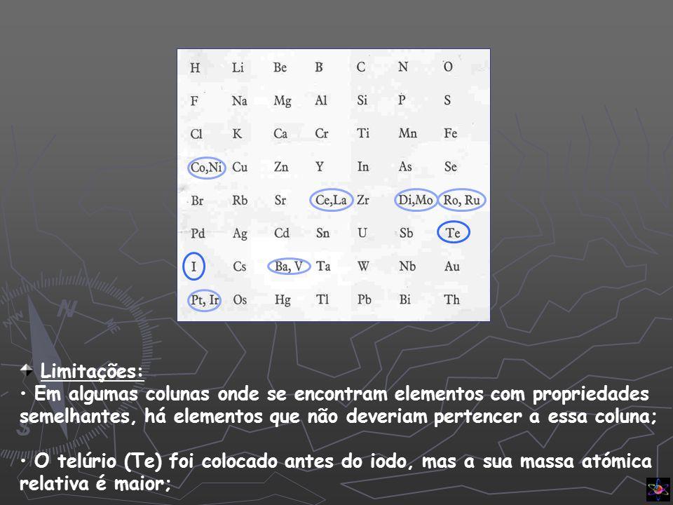 As curvas de Lothar Meyer Mentor do volume atómico; Mostrou a relação entre os volumes atómicos e as massas atómicas relativas – curva de Meyer; Não fez distinção entre elemento e corpo simples, pelo que: Não corrigiu as massas atómicas relativas; Não augurou as propriedades dos elementos que ocupariam os lugares vazios.