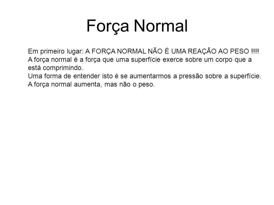 Força Normal Em primeiro lugar: A FORÇA NORMAL NÃO É UMA REAÇÃO AO PESO !!!! A força normal é a força que uma superfície exerce sobre um corpo que a e