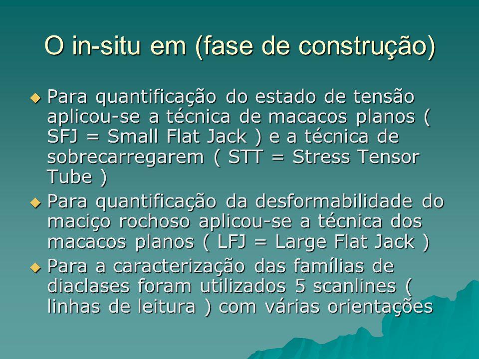 Os ensaios in-situ(fase de projecto): Observação da superfície para caracterização das famílias de diaclases Observação da superfície para caracteriza