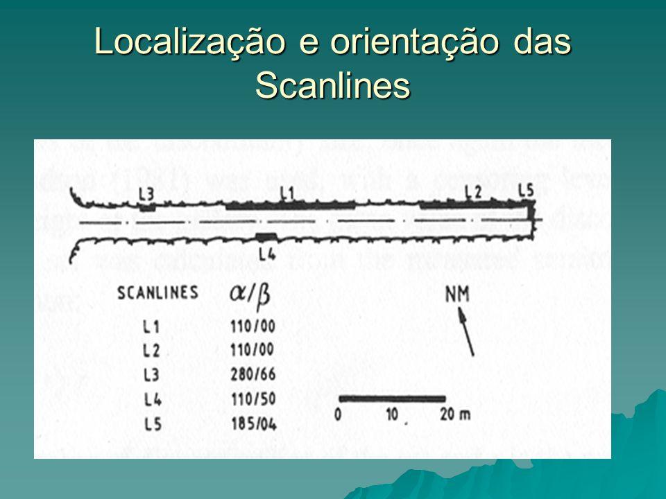 O in-situ em (fase de construção) Para quantificação do estado de tensão aplicou-se a técnica de macacos planos ( SFJ = Small Flat Jack ) e a técnica