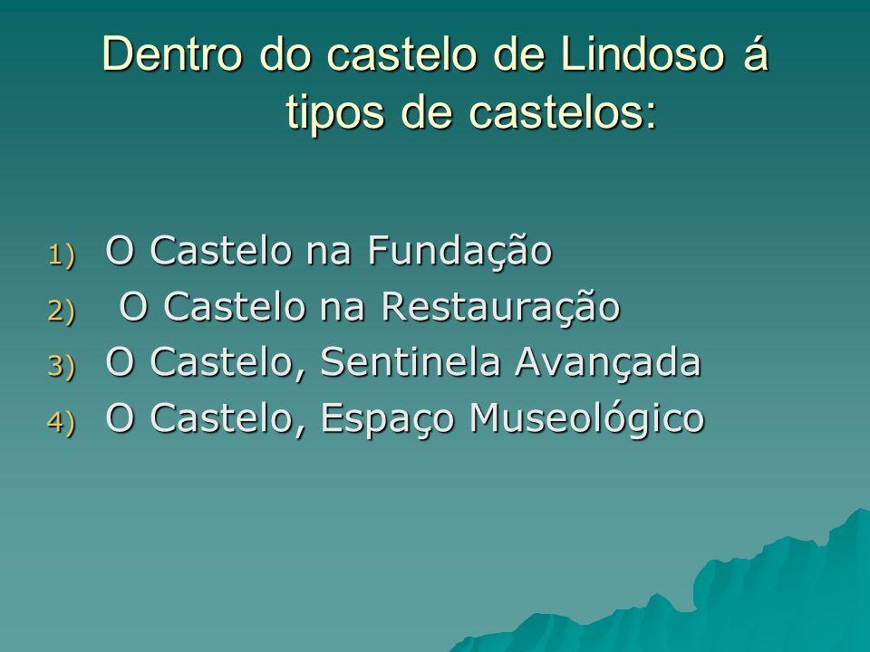 Características do castelo: O núcleo que chegou até nós do castelo medieval, é de planta similar a do Castelo de Lanhoso, do Castelo de Arnóia e de vá